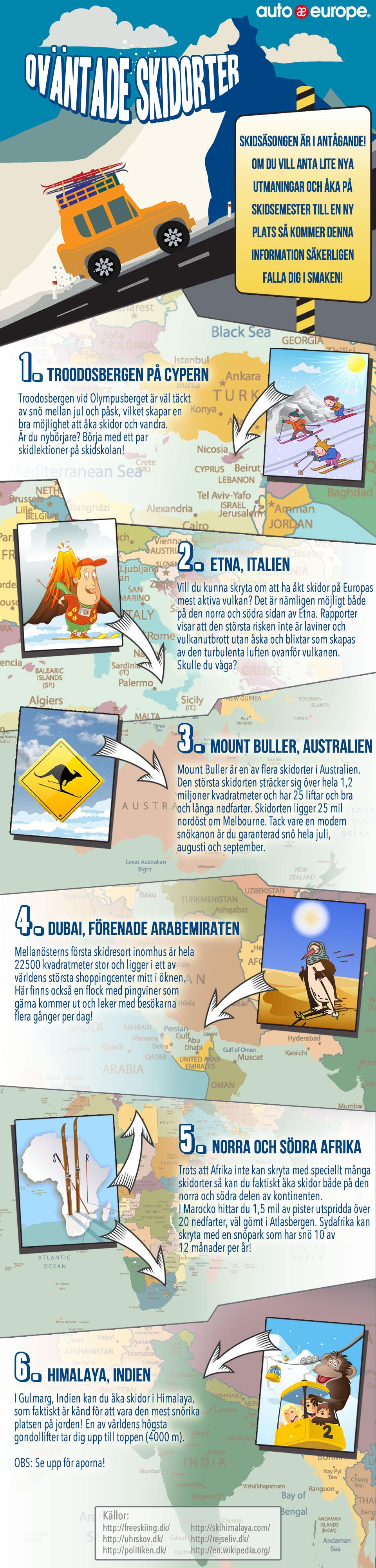 Infografik: oväntade skidorter
