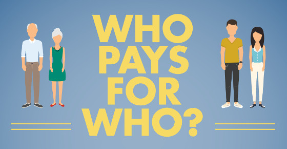 Who pays for who?