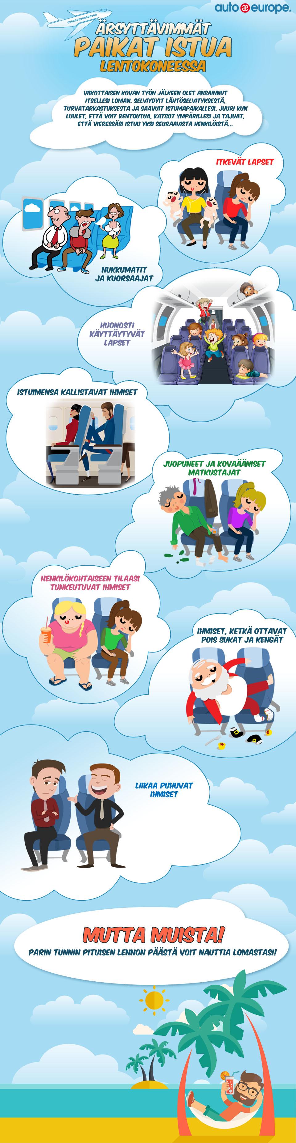 Infografiikka: kamalimmat istuintoverit