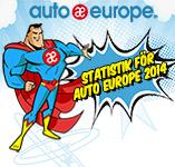 Statistik för Auto Europe hyrbil 2014