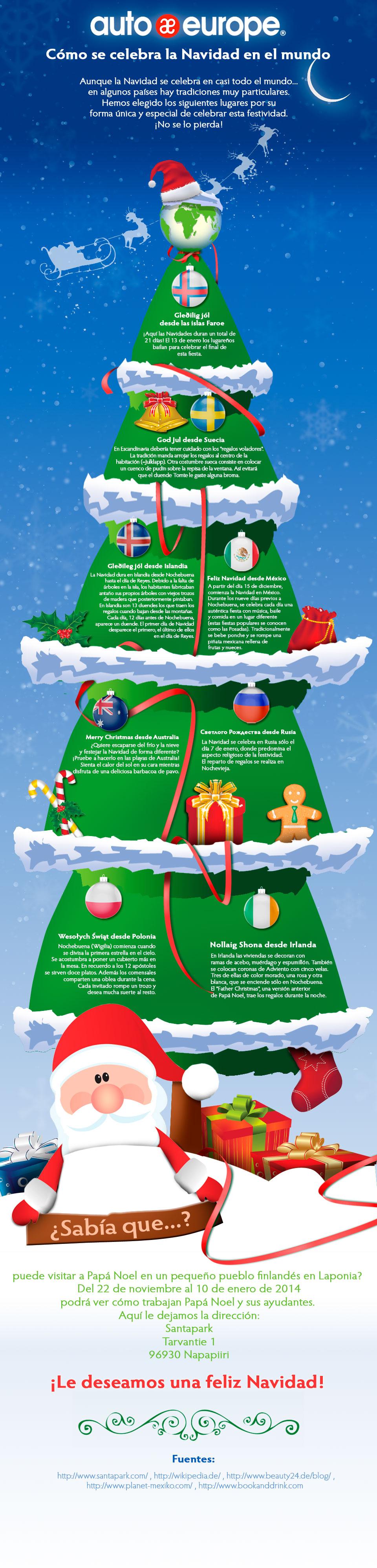 Alquiler de coches Auto Europe - Cómo se celebra la Navidad en todo el mundo