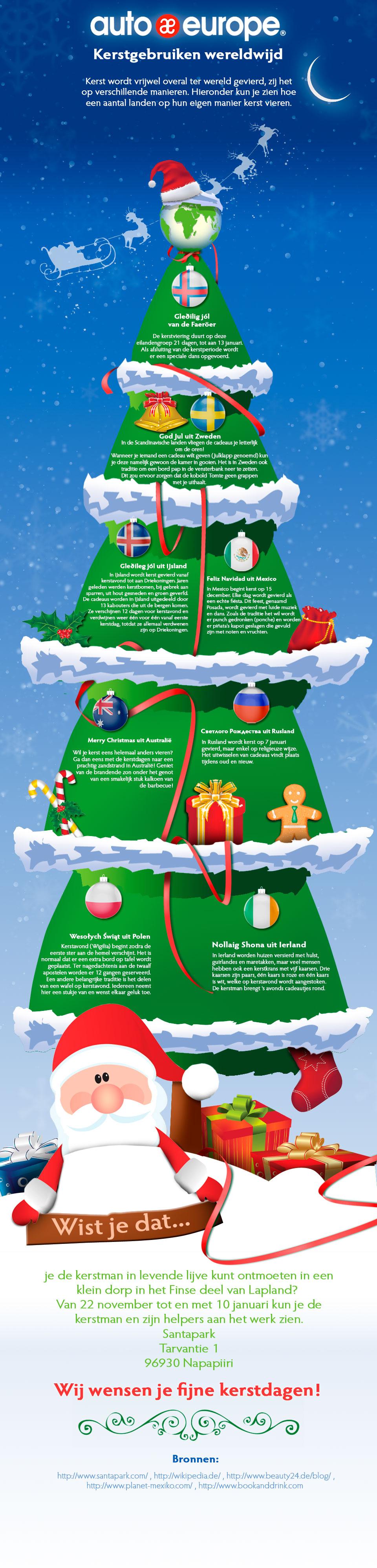 Auto huren Auto Europe - Wereldwijde kersttradities