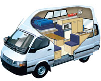 Motorhome Hire with Auto Europe
