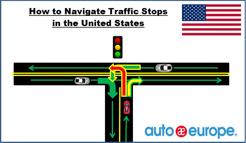 Right-turn driving in the US